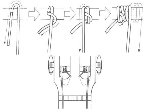 При изменении звука гитары.  Для надежного закрепления струн достаточно три оборота колка.