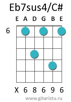 Вступление на гитаре схема