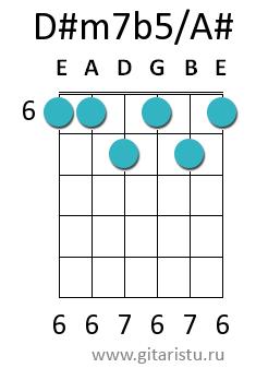 Набор аккордов для гитары
